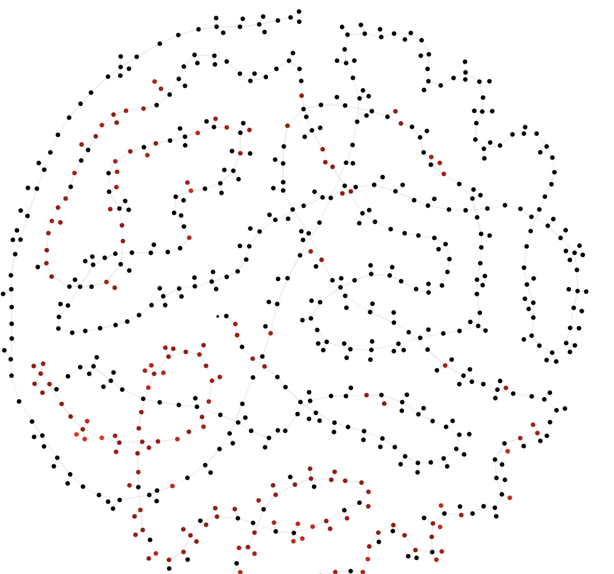 colored-by-transactions